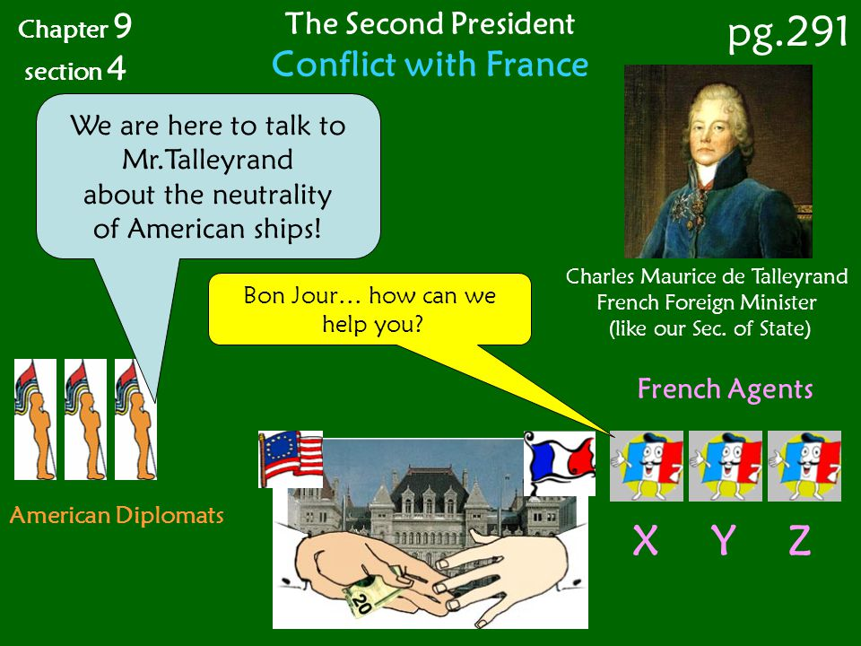 Charles Maurice de Talleyrand French Foreign Minister (like our Sec. of State) American Diplomats X Y Z French Agents We are here to talk to Mr.Talley