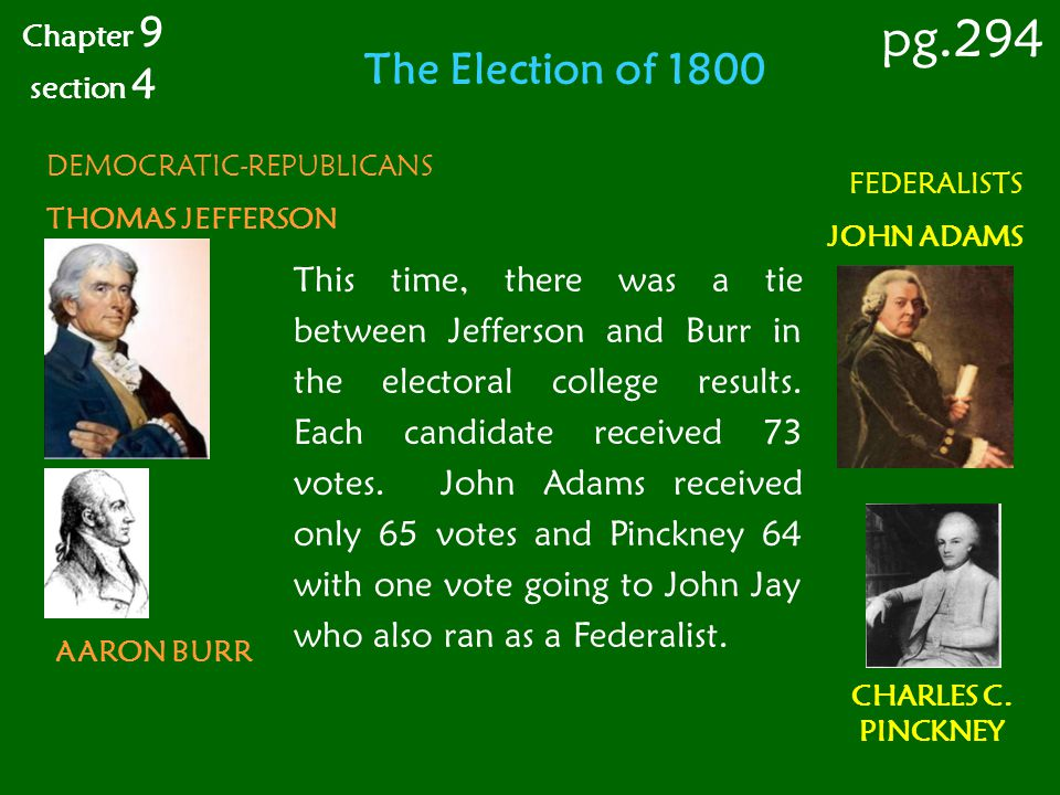 The Election of 1800 DEMOCRATIC-REPUBLICANS THOMAS JEFFERSON AARON BURR FEDERALISTS JOHN ADAMS CHARLES C. PINCKNEY This time, there was a tie between