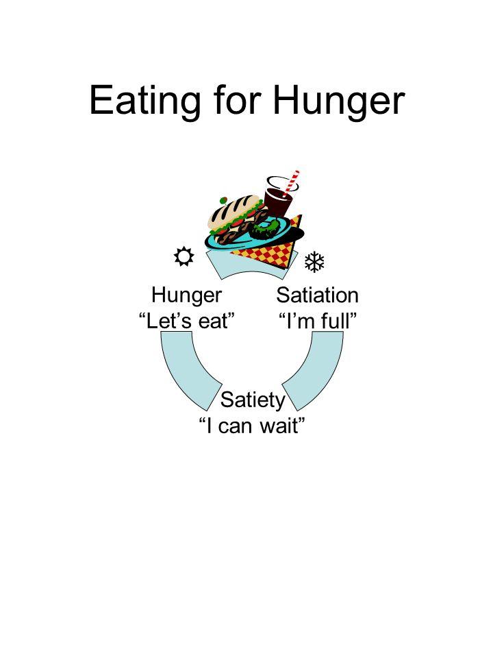 Eating for Hunger Satiation I'm full Satiety I can wait Hunger Let's eat  