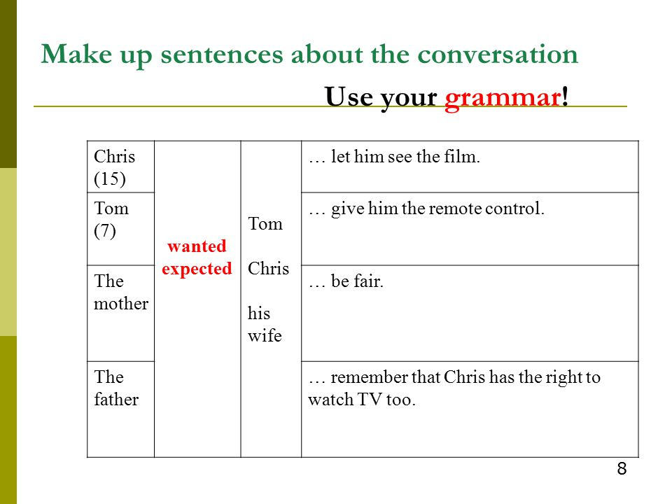 Make up sentences about the conversation Use your grammar! Chris (15) wanted expected Tom Chris his wife … let him see the film. Tom (7) … give him th