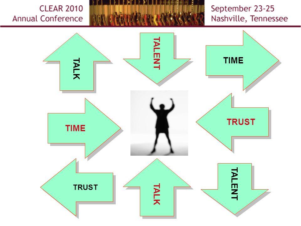 TALENT TALK TRUST TIME TALK TRUST TALENT