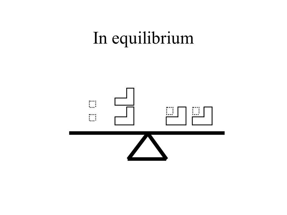 In equilibrium
