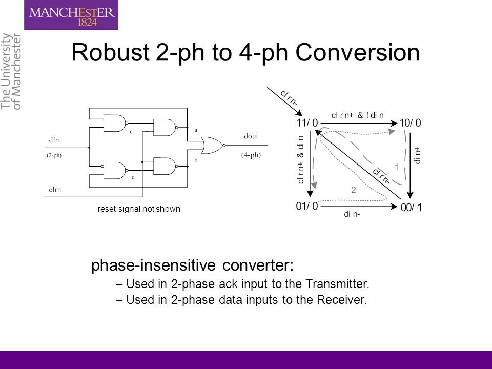 Robust 2-ph to 4-ph Conversion phase-insensitive converter: – Used in 2-phase ack input to the Transmitter.