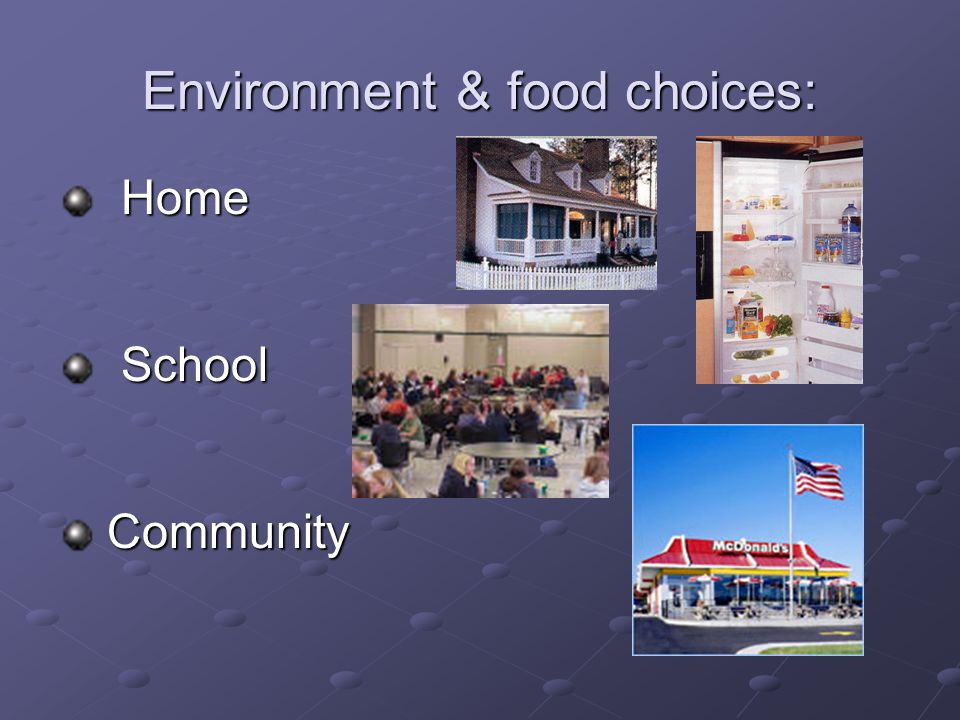 Environment & food choices: Home Home School School Community Community