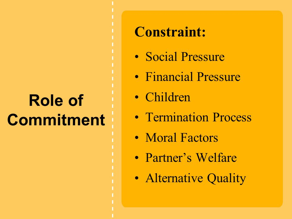 Role of Commitment Constraint: Social Pressure Financial Pressure Children Termination Process Moral Factors Partner's Welfare Alternative Quality