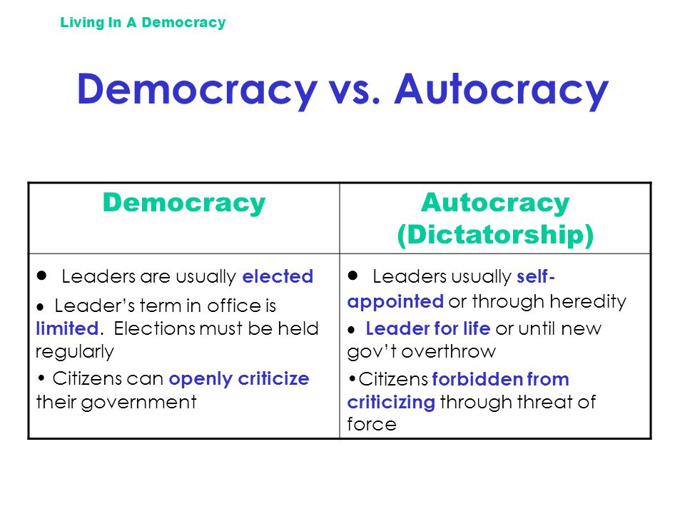 Living In A Democracy Democracy vs. Autocracy DemocracyAutocracy (Dictatorship)  Leaders are usually elected  Leader's term in office is limited. El