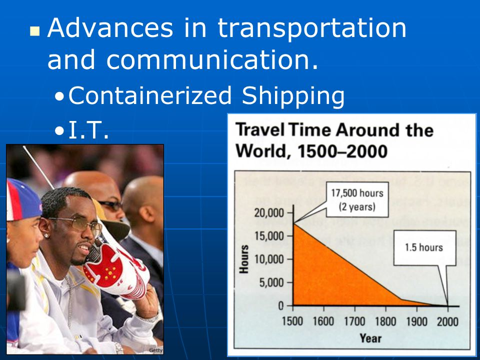 Advances in transportation and communication. Containerized Shipping I.T.