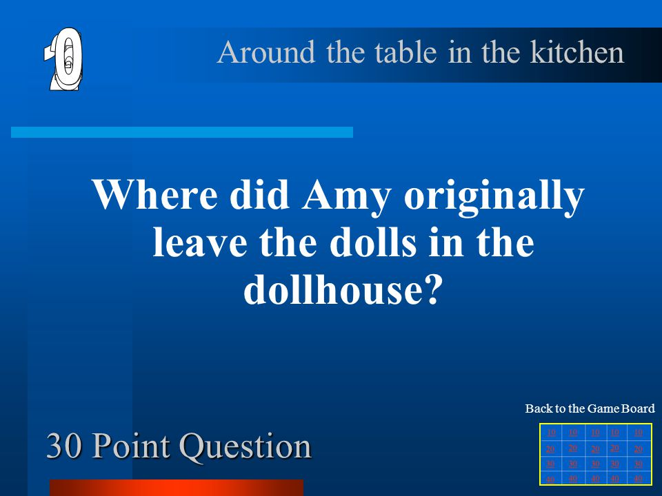 20 Point Question What did Amy and Aunt Clare find in the book, A Doll's House? A letter Back to the Game Board