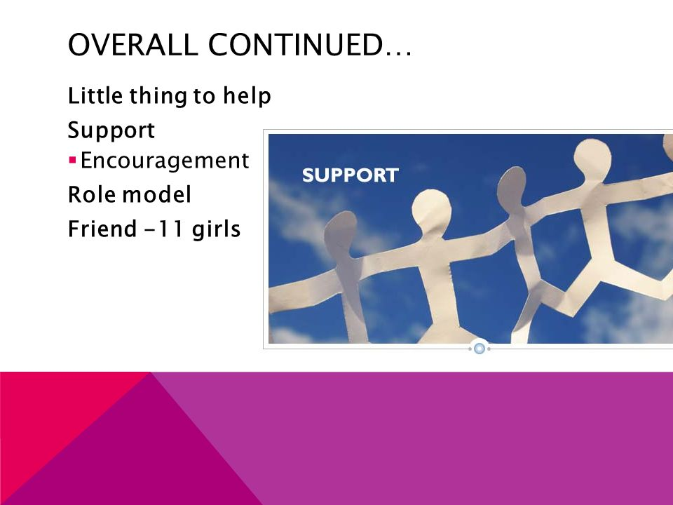 OVERALL CONTINUED… Little thing to help Support  Encouragement Role model Friend -11 girls