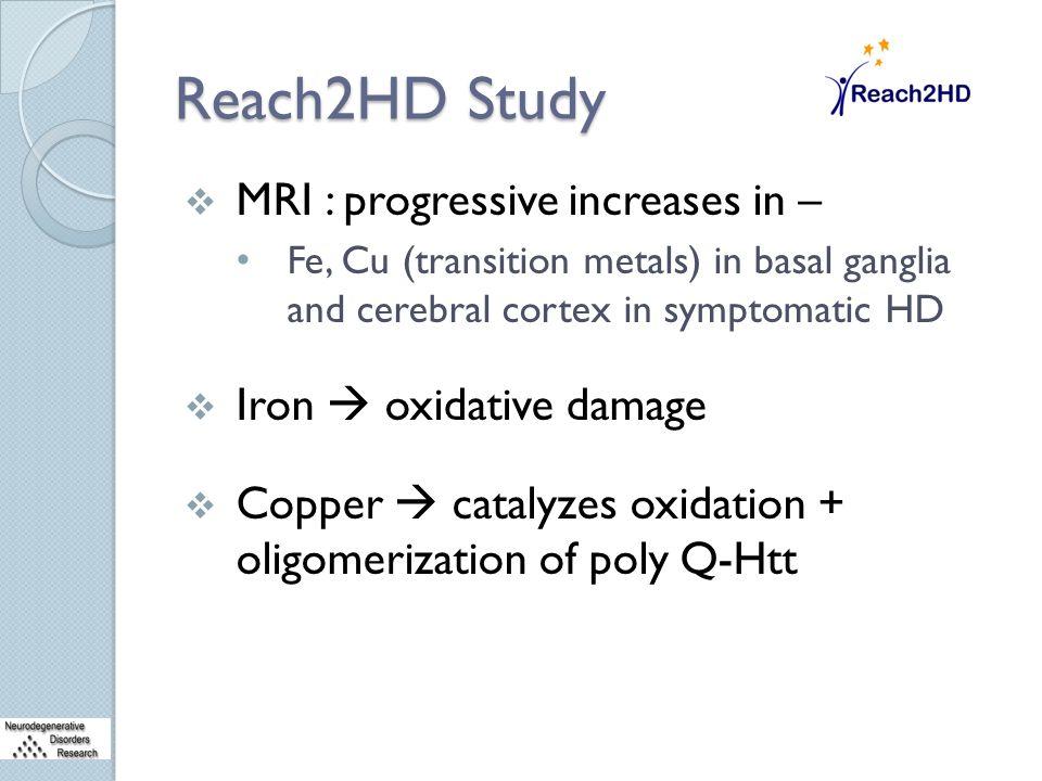 Reach2HD Study  MRI : progressive increases in – Fe, Cu (transition metals) in basal ganglia and cerebral cortex in symptomatic HD  Iron  oxidative damage  Copper  catalyzes oxidation + oligomerization of poly Q-Htt