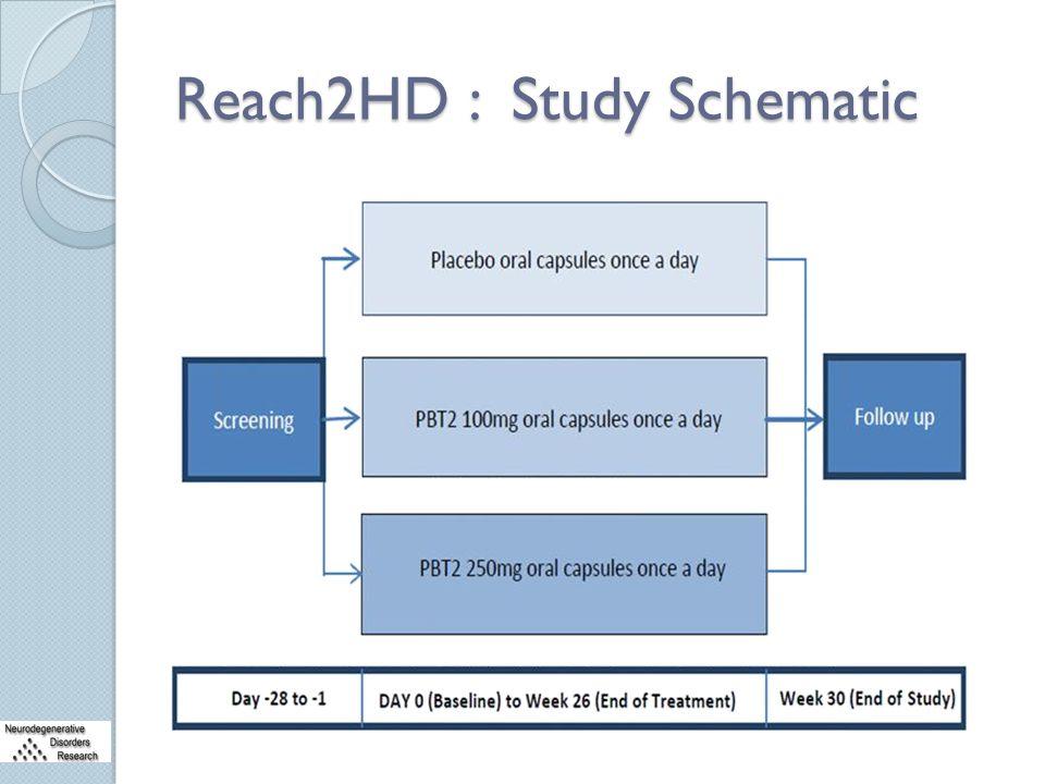 Reach2HD : Study Schematic