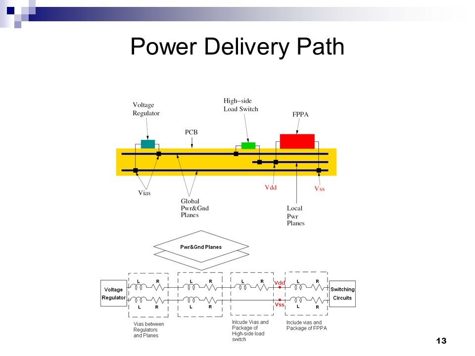 13 Power Delivery Path