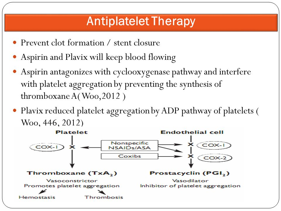 Prevent clot formation / stent closure Aspirin and Plavix will keep blood flowing Aspirin antagonizes with cyclooxygenase pathway and interfere with platelet aggregation by preventing the synthesis of thromboxane A( Woo,2012 ) Plavix reduced platelet aggregation by ADP pathway of platelets ( Woo, 446, 2012) Antiplatelet Therapy