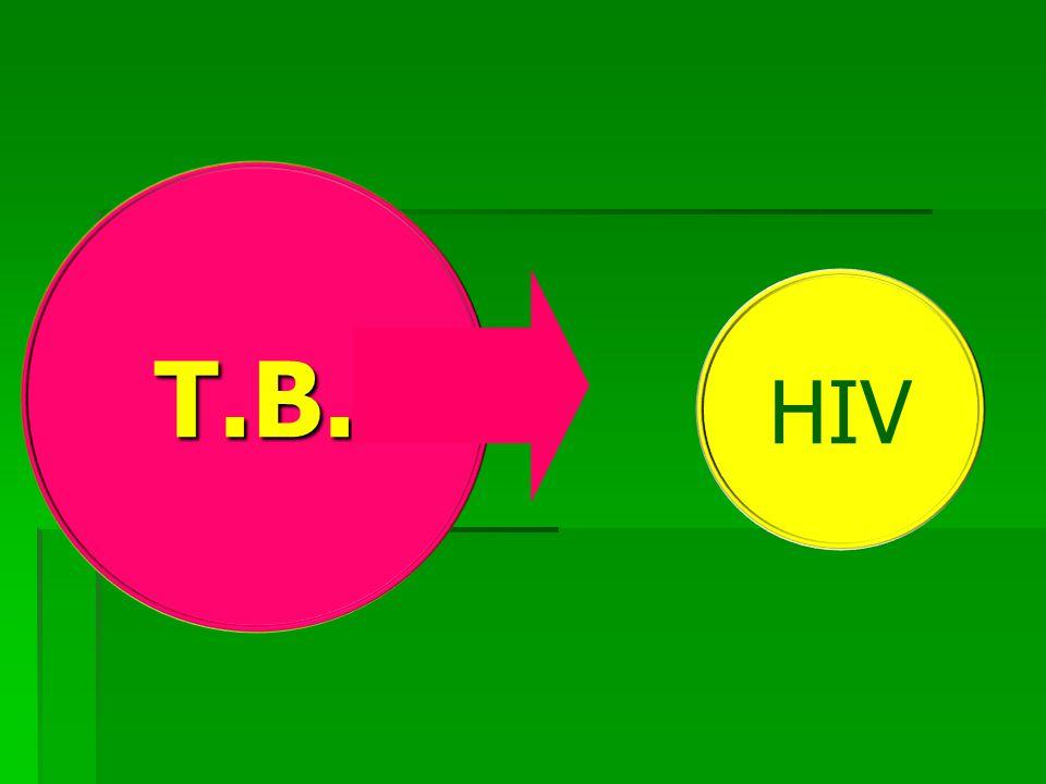 T.B. HIV