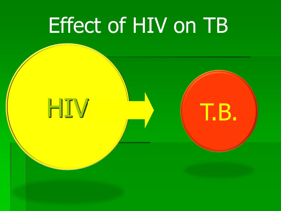 Clinical Presentation of Tuberculosis with HIV