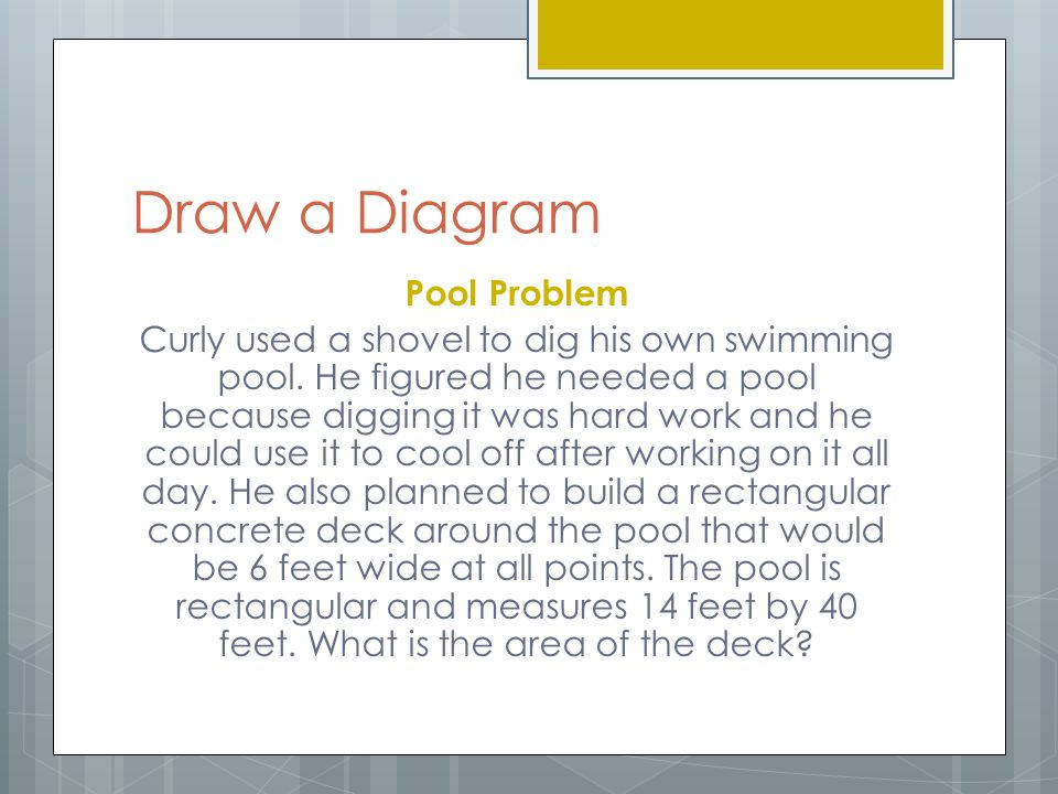 Draw a Diagram Pool Problem Curly used a shovel to dig his own swimming pool. He figured he needed a pool because digging it was hard work and he coul