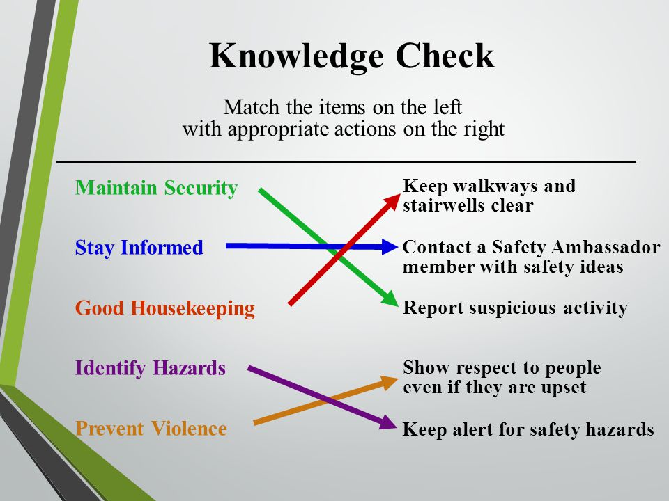 Knowledge Check Match the items on the left with appropriate actions on the right Maintain Security Stay Informed Good Housekeeping Identify Hazards Prevent Violence Report suspicious activity Contact a Safety Ambassador member with safety ideas Show respect to people even if they are upset Keep alert for safety hazards Keep walkways and stairwells clear