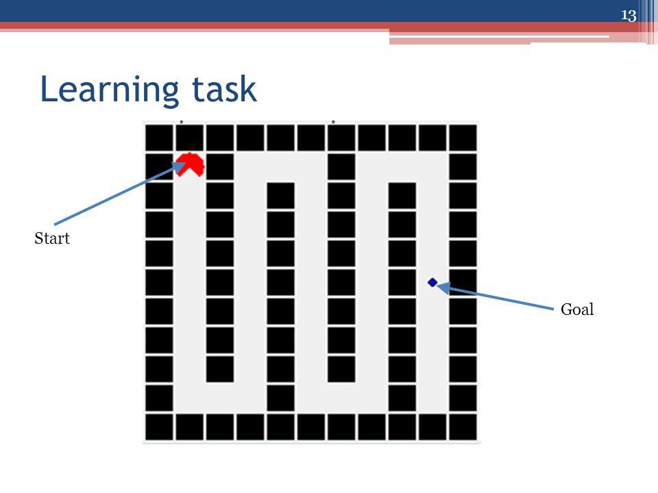 Learning task 13 Start Goal