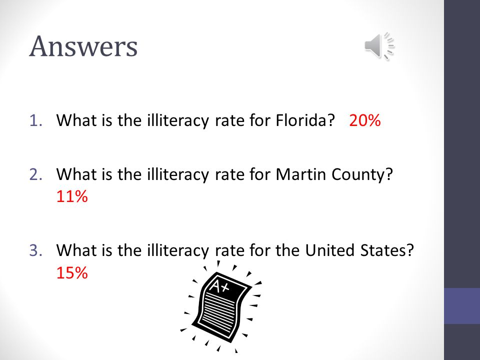 Test Your Progress 1.What is the illiteracy rate for Florida.
