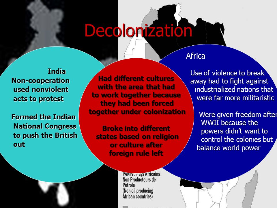 Decolonization IndiaNon-cooperation used nonviolent used nonviolent acts to protest acts to protest Formed the Indian National Congress National Congr