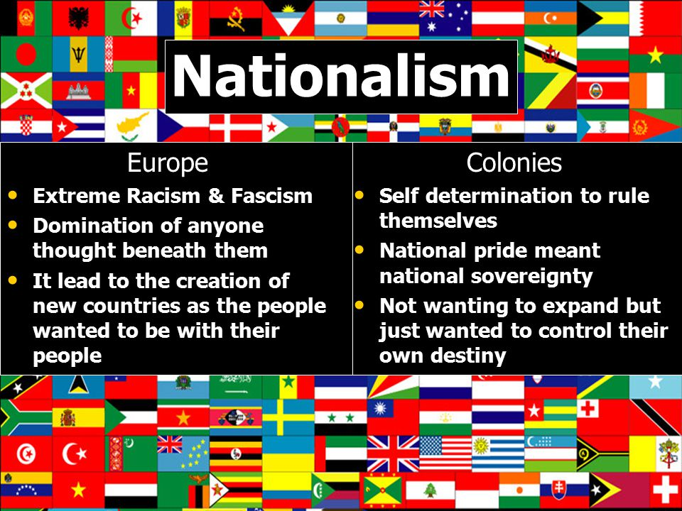 Nationalism Europe Extreme Racism & Fascism Extreme Racism & Fascism Domination of anyone thought beneath them Domination of anyone thought beneath th
