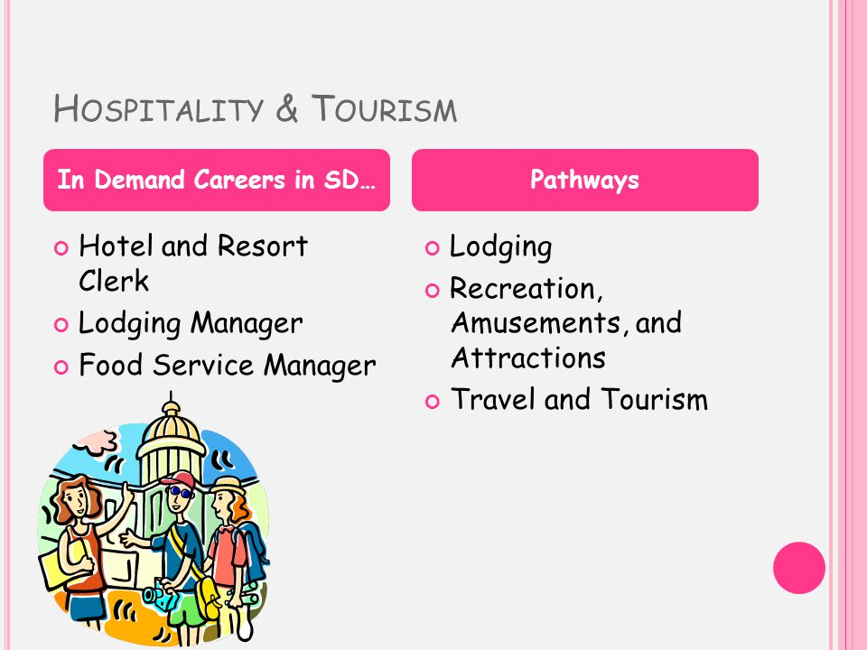 H OSPITALITY & T OURISM Hotel and Resort Clerk Lodging Manager Food Service Manager Lodging Recreation, Amusements, and Attractions Travel and Tourism In Demand Careers in SD…Pathways