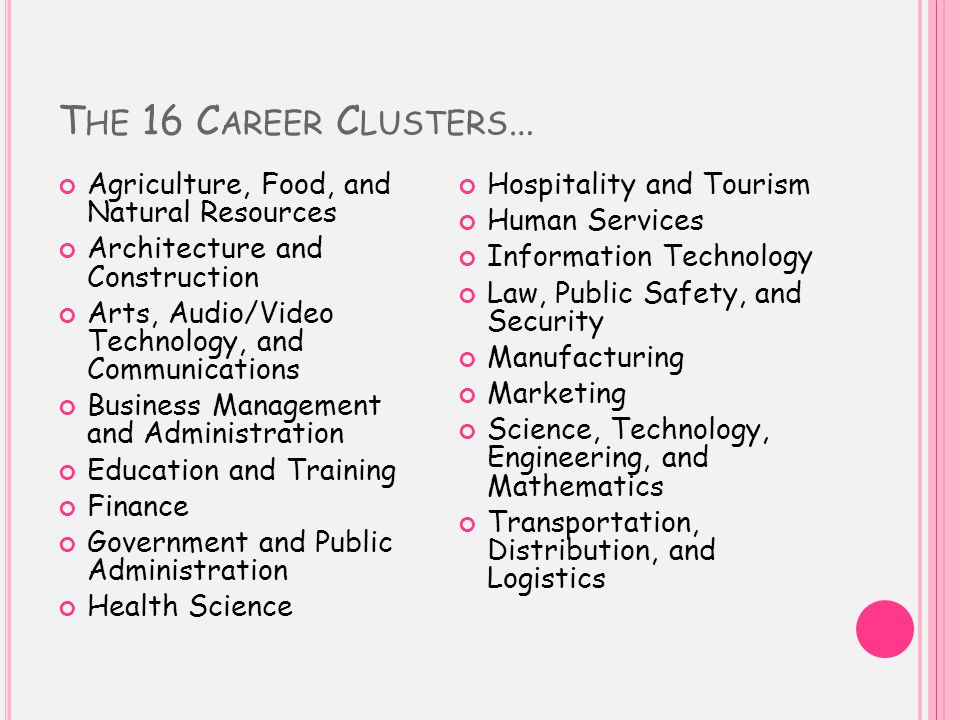 T HE 16 C AREER C LUSTERS … Agriculture, Food, and Natural Resources Architecture and Construction Arts, Audio/Video Technology, and Communications Business Management and Administration Education and Training Finance Government and Public Administration Health Science Hospitality and Tourism Human Services Information Technology Law, Public Safety, and Security Manufacturing Marketing Science, Technology, Engineering, and Mathematics Transportation, Distribution, and Logistics