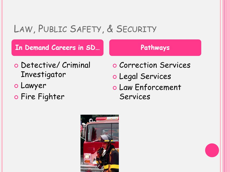 L AW, P UBLIC S AFETY, & S ECURITY Detective/ Criminal Investigator Lawyer Fire Fighter Correction Services Legal Services Law Enforcement Services In Demand Careers in SD…Pathways
