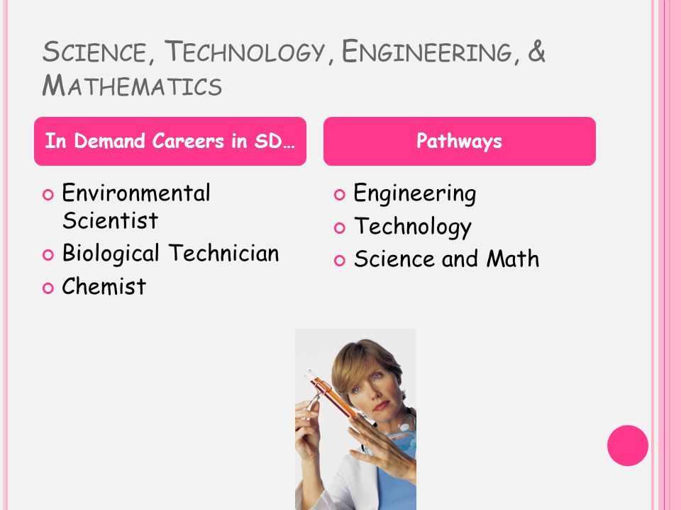 S CIENCE, T ECHNOLOGY, E NGINEERING, & M ATHEMATICS Environmental Scientist Biological Technician Chemist Engineering Technology Science and Math In Demand Careers in SD…Pathways