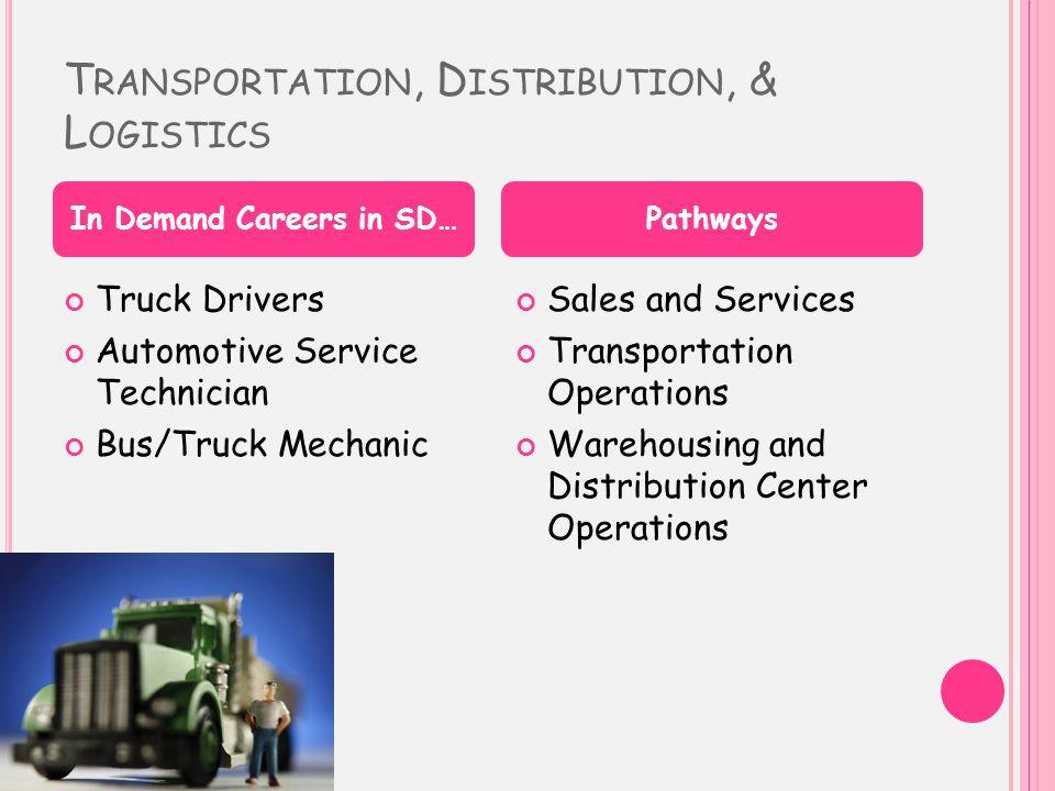 T RANSPORTATION, D ISTRIBUTION, & L OGISTICS Truck Drivers Automotive Service Technician Bus/Truck Mechanic Sales and Services Transportation Operatio