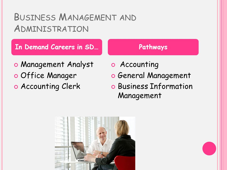 B USINESS M ANAGEMENT AND A DMINISTRATION Management Analyst Office Manager Accounting Clerk Accounting General Management Business Information Management In Demand Careers in SD…Pathways