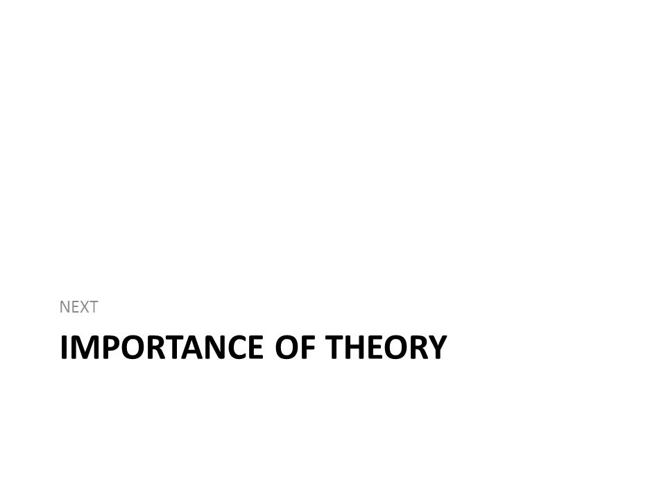 IMPORTANCE OF THEORY NEXT