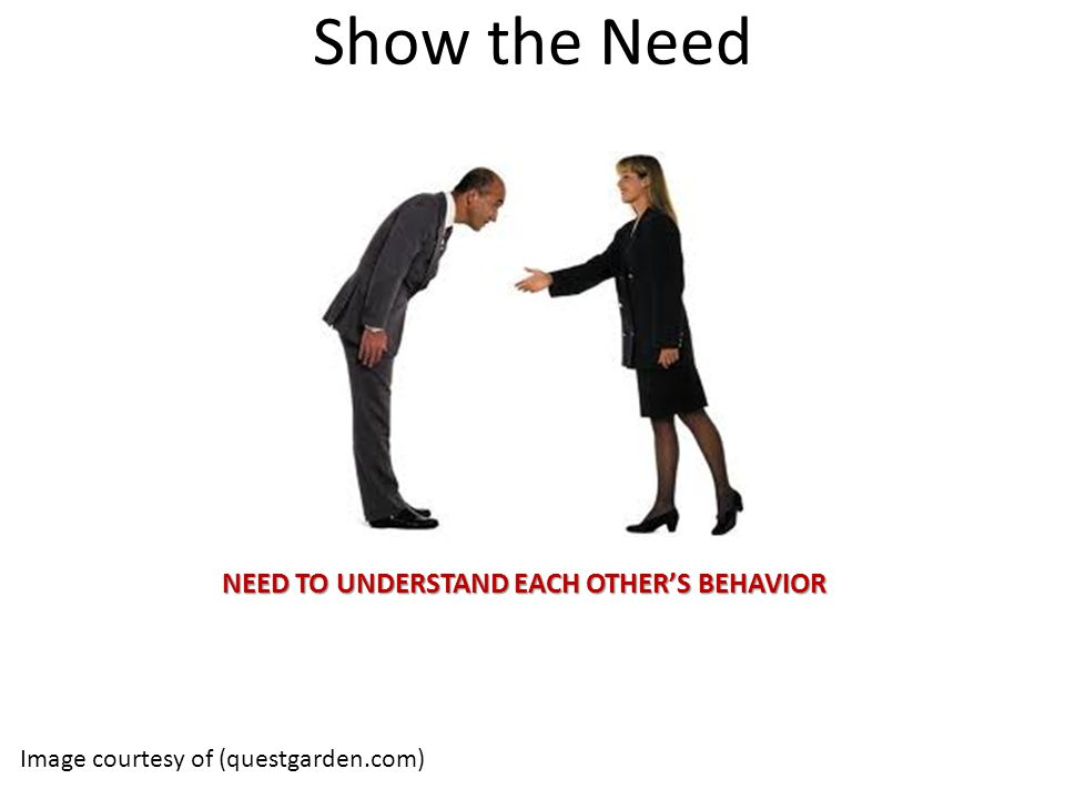 Show the Need Image courtesy of (questgarden.com) NEED TO UNDERSTAND EACH OTHER'S BEHAVIOR