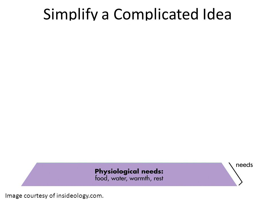 Simplify a Complicated Idea Image courtesy of insideology.com.