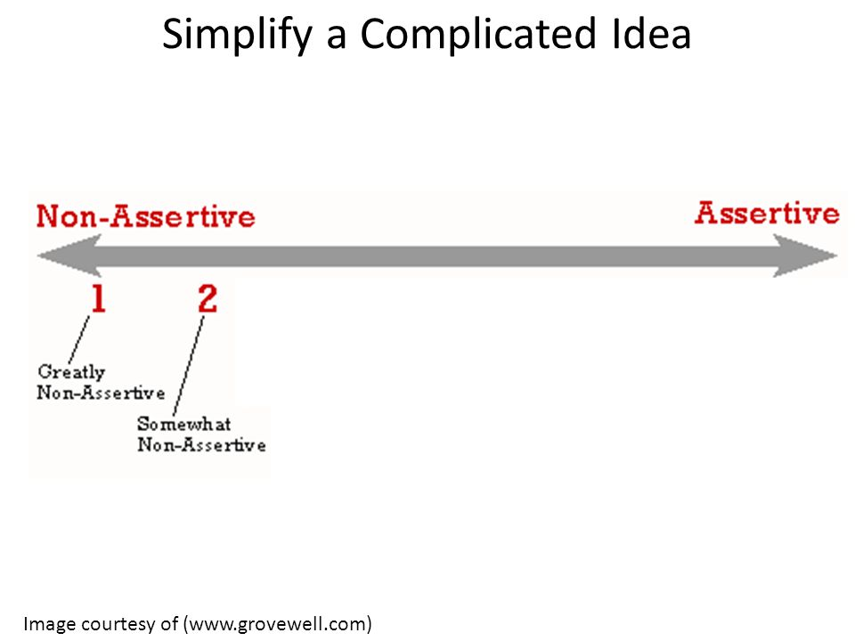 Simplify a Complicated Idea Image courtesy of (www.grovewell.com)