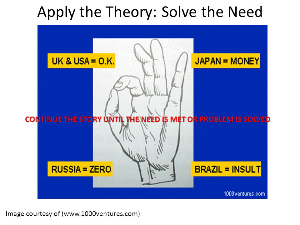 Apply the Theory: Solve the Need Image courtesy of (www.1000ventures.com) CONTINUE THE STORY UNTIL THE NEED IS MET OR PROBLEM IS SOLVED