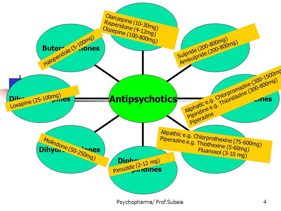 Psychopharma/ Prof.Subaie5 ANTIPSYCHOTIC DRUGS NEUROLEPTICS / MAJOR TRANQUILIZERS Mechanism of action In typical antipsychotics Blockage of D2 – receptors in: Nigro-strial (psychiatric tract) Substantia Nigra (Neurological tract) Tubero-infundibular tract (Endocrine tract) In atypical antipsychotics: Blockage of 5HT2A/D2 receptors