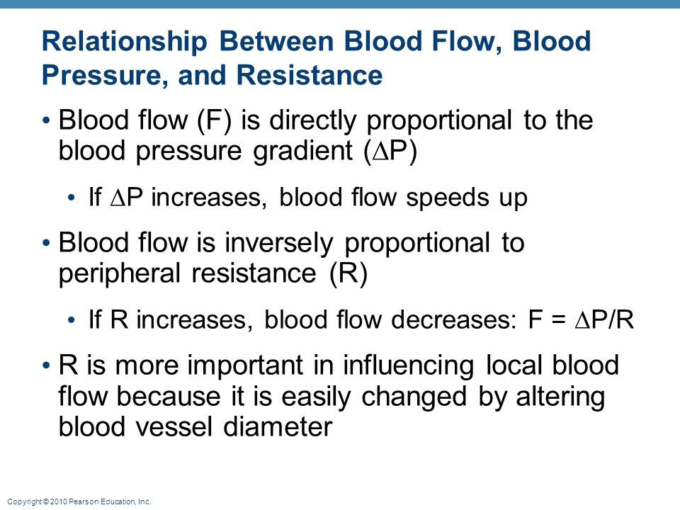 Copyright © 2010 Pearson Education, Inc. Relationship Between Blood Flow, Blood Pressure, and Resistance Blood flow (F) is directly proportional to th