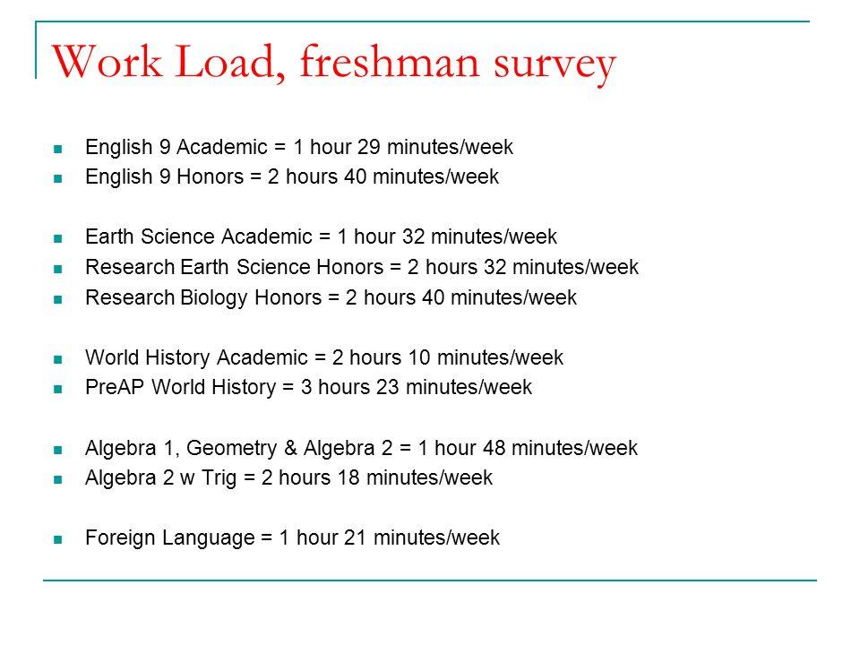 Work Load, freshman survey English 9 Academic = 1 hour 29 minutes/week English 9 Honors = 2 hours 40 minutes/week Earth Science Academic = 1 hour 32 m