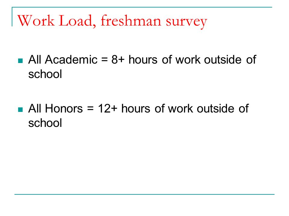 Work Load, freshman survey All Academic = 8+ hours of work outside of school All Honors = 12+ hours of work outside of school