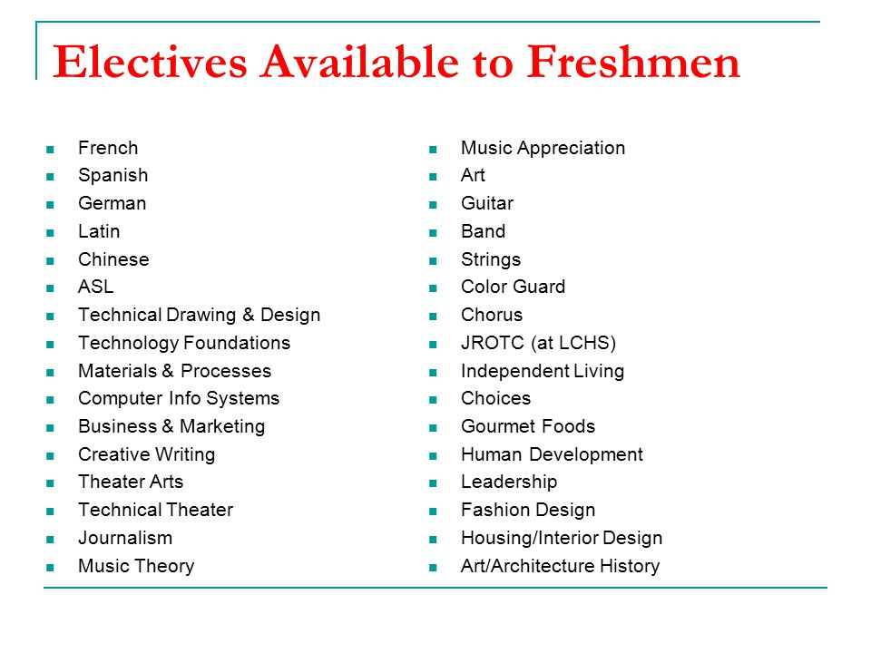 Electives Available to Freshmen French Spanish German Latin Chinese ASL Technical Drawing & Design Technology Foundations Materials & Processes Comput