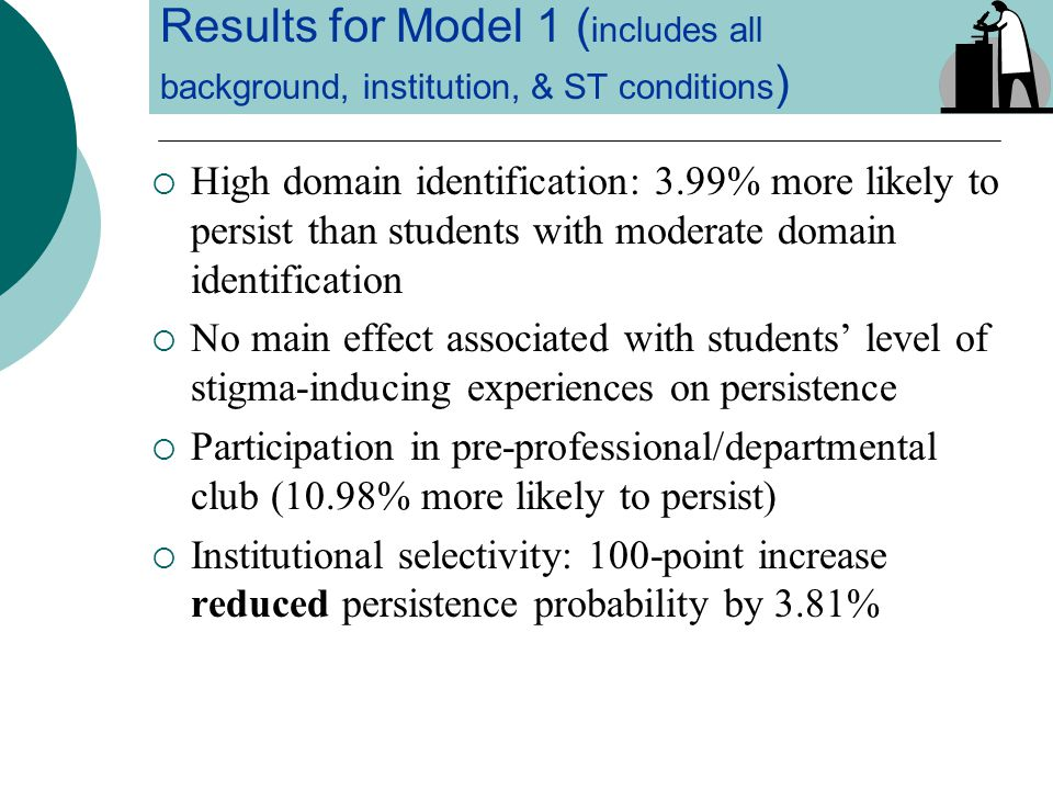 Results for Model 1 ( includes all background, institution, & ST conditions )  High domain identification: 3.99% more likely to persist than students with moderate domain identification  No main effect associated with students' level of stigma-inducing experiences on persistence  Participation in pre-professional/departmental club (10.98% more likely to persist)  Institutional selectivity: 100-point increase reduced persistence probability by 3.81%