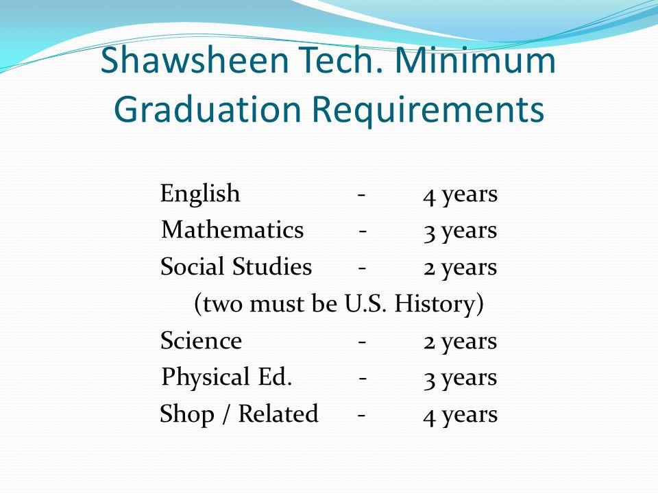 Shawsheen Tech.