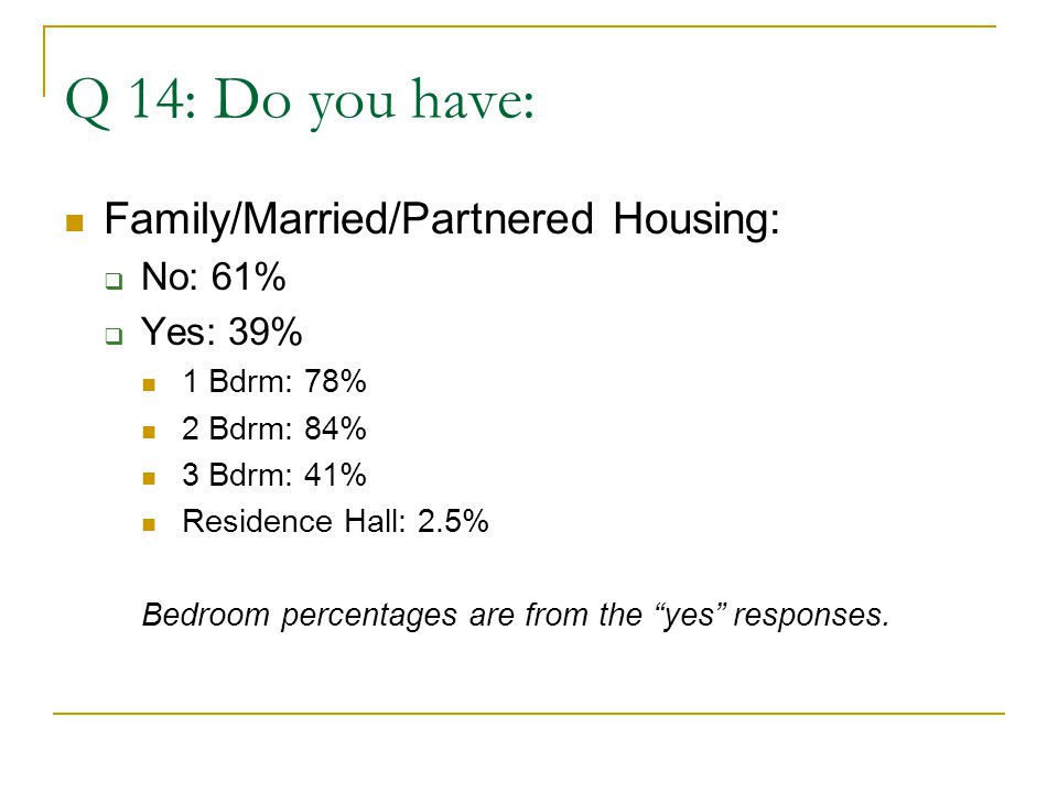 Q 14: Do you have: Family/Married/Partnered Housing:  No: 61%  Yes: 39% 1 Bdrm: 78% 2 Bdrm: 84% 3 Bdrm: 41% Residence Hall: 2.5% Bedroom percentages are from the yes responses.