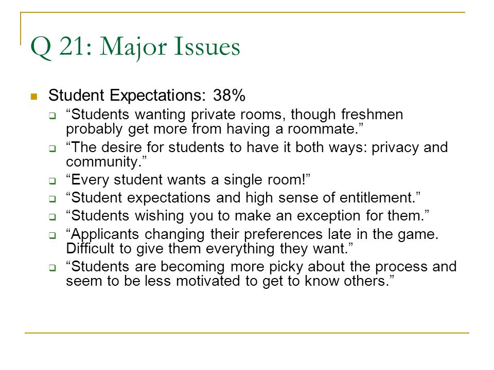 Q 21: Major Issues Student Expectations: 38%  Students wanting private rooms, though freshmen probably get more from having a roommate.  The desire for students to have it both ways: privacy and community.  Every student wants a single room!  Student expectations and high sense of entitlement.  Students wishing you to make an exception for them.  Applicants changing their preferences late in the game.