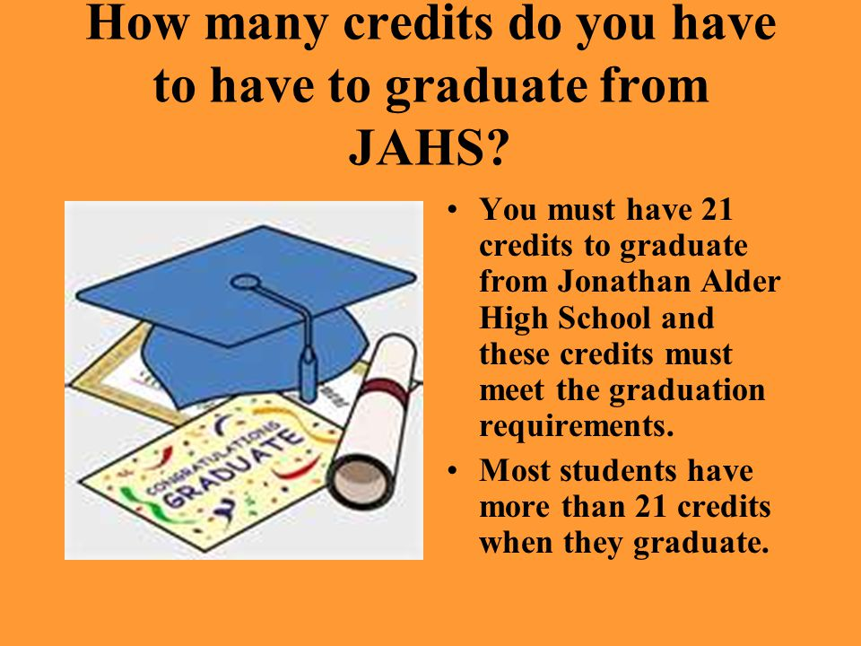 Responsibilities Parents and students are responsible for seeing that requirements for graduation are completed.