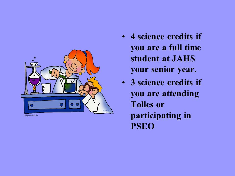 Do I have to have credits in certain subjects to meet graduation requirements ? In order to graduate you must have: 4 credits in English 4 credits in