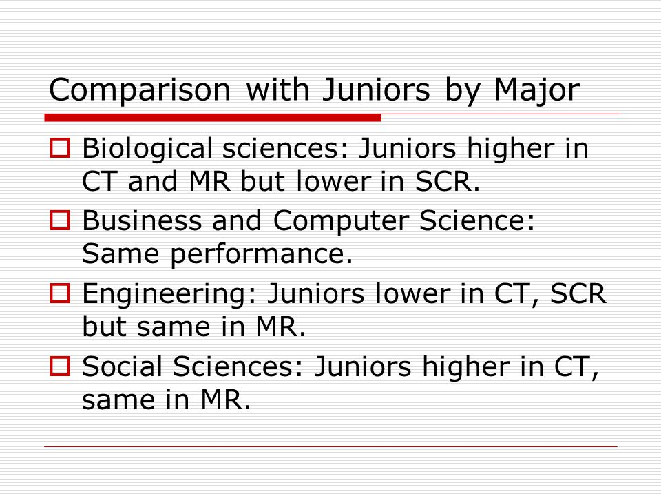 Comparison with Juniors by Major  Biological sciences: Juniors higher in CT and MR but lower in SCR.