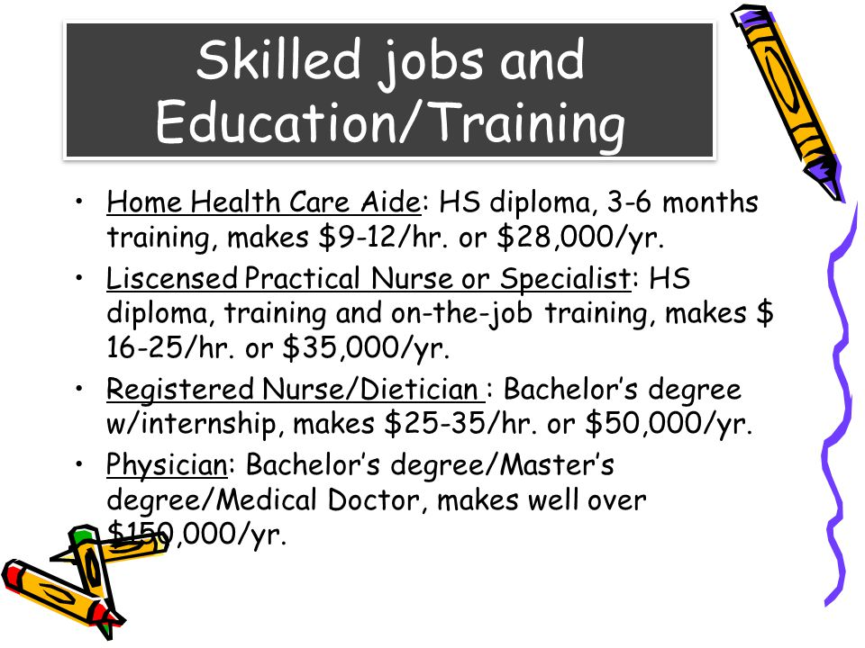 Skilled jobs and Education/Training Home Health Care Aide: HS diploma, 3-6 months training, makes $9-12/hr.
