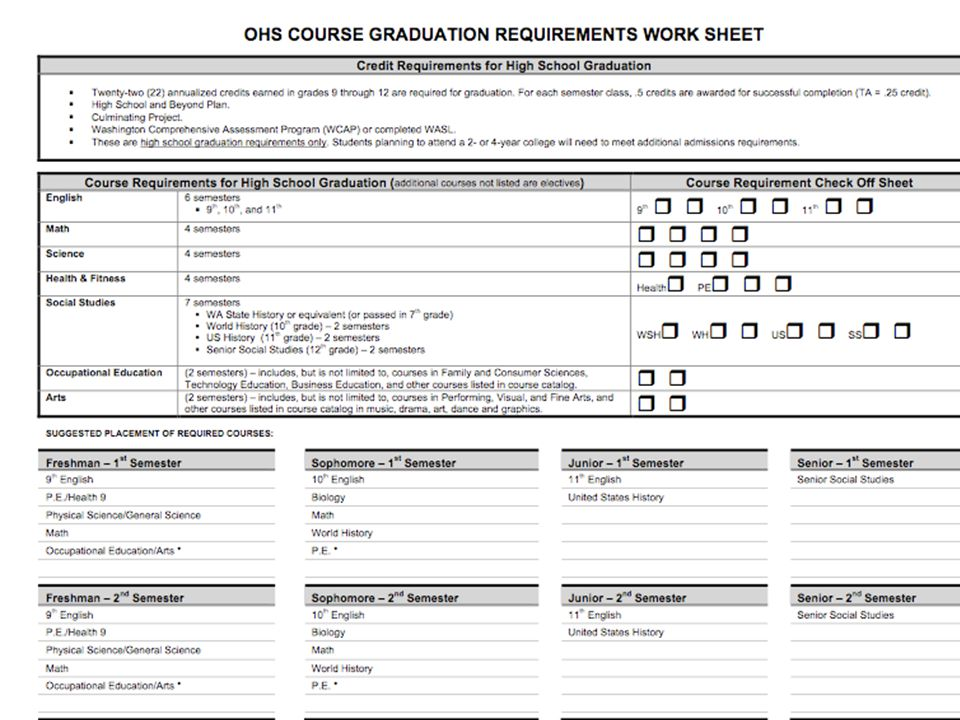High School & Beyond Plan Completion of the folder is a graduation requirement and is done in Homeroom.